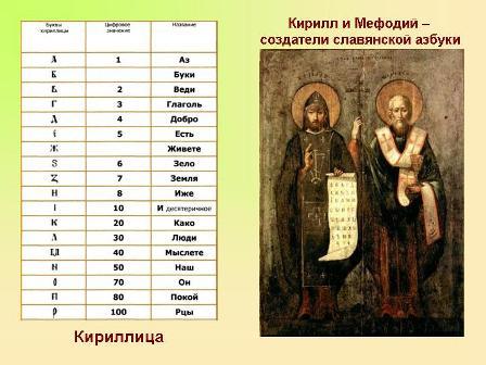 Изобретатели славянской азбуки